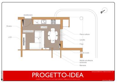 Progetto Idea