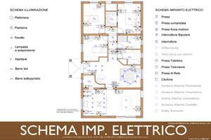Progetto casa su misura dal progetto 3d a tutti i dettagli - Schema impianto allarme casa ...