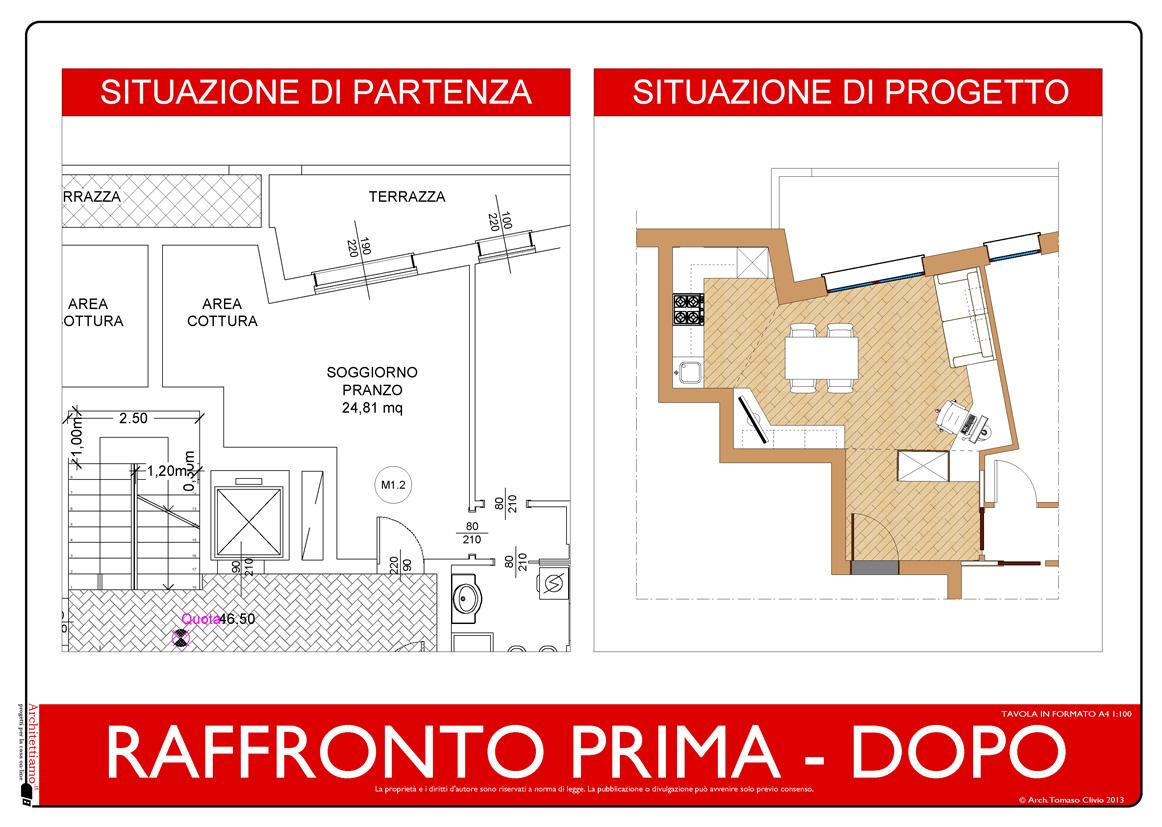Progetto idea arredo una soluzione rapida ed economica di for Progetto casa design