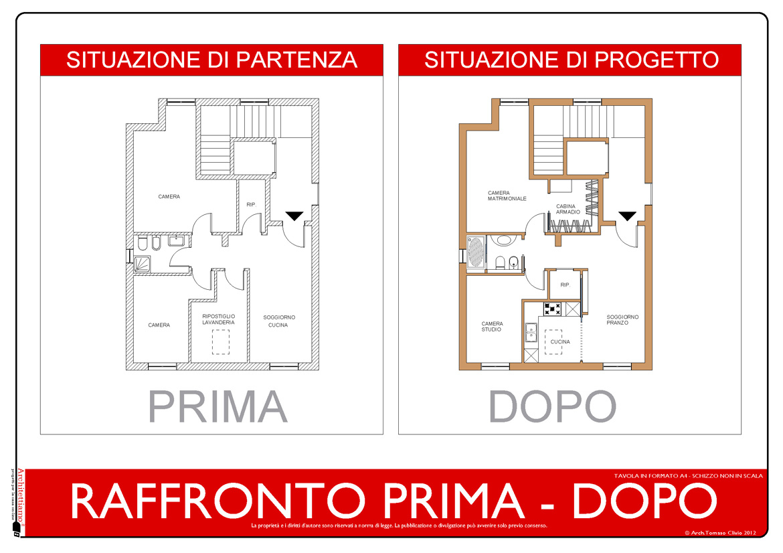 Idea ristrutturazione rapido progetto per ristrutturare casa for Ristrutturazione casa anni 70