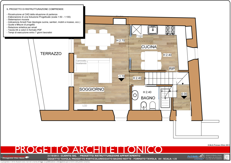Progetto architettonico