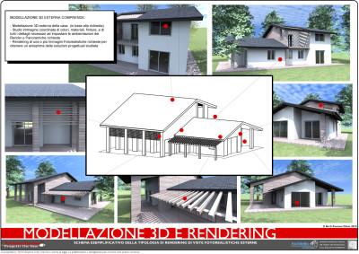 Esempio di progetto di villa con piscina sull 39 adriatico for Economico per costruire piani di casa
