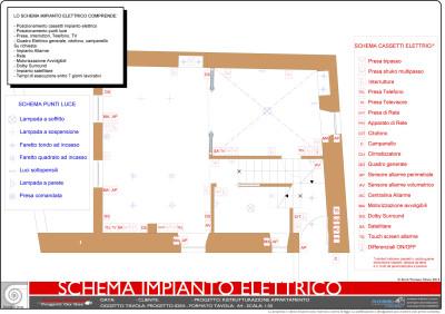 Consulenze on line per costruire casa archivi pagina 2 - Impianto elettrico casa schema ...