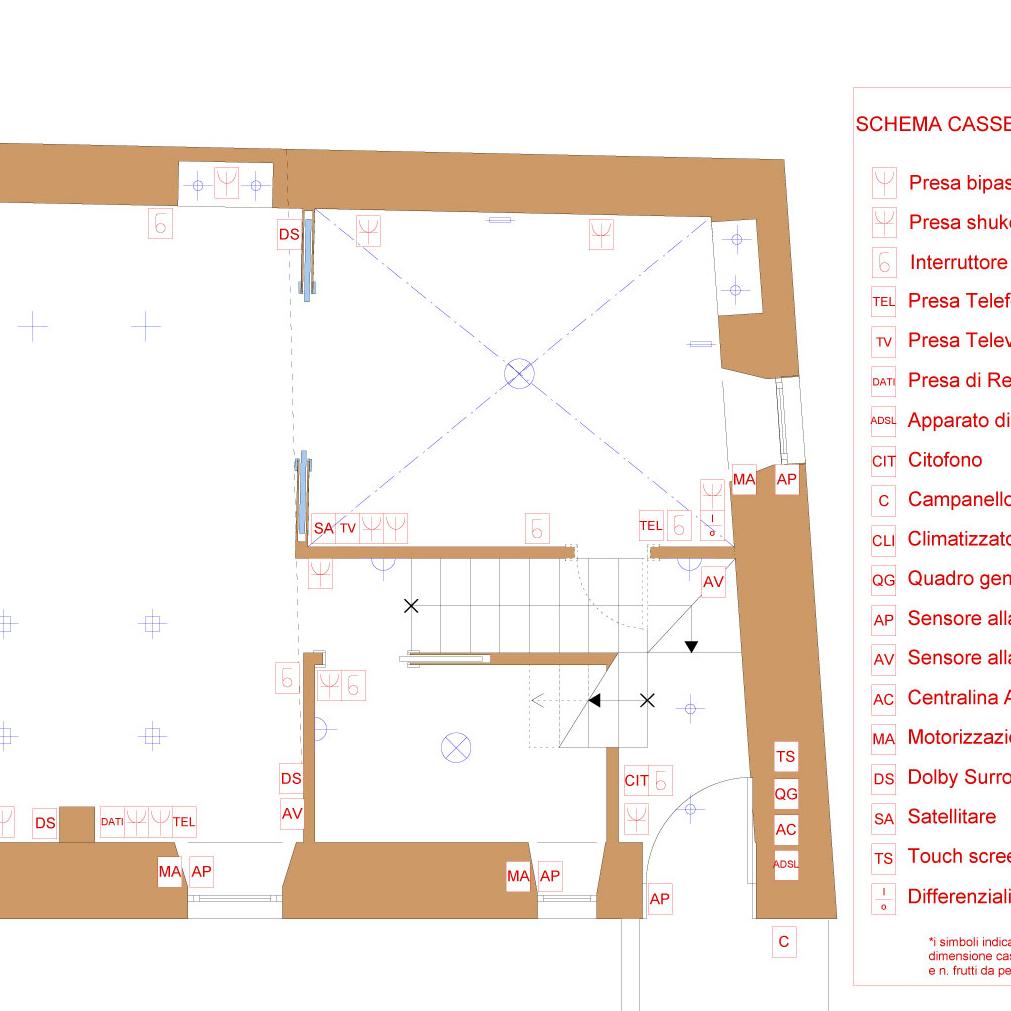 Schema Elettrico Impianto Civile : Impianto elettrico casa schema interesting