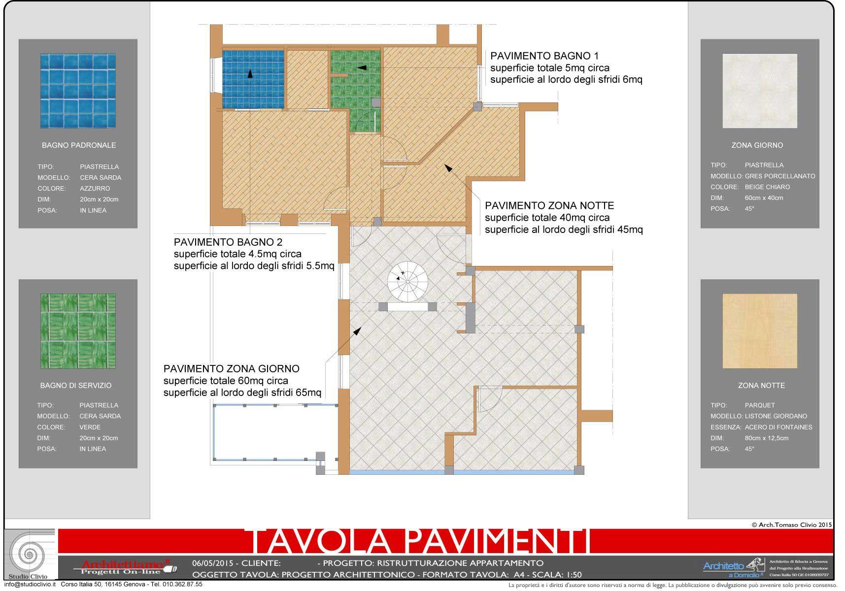 Progetto arredo una rapida idea di progetto in 7gg a for Minimal architettura