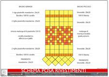 Schema-Posa-Rivestimenti-1
