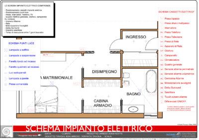 Tavole Tecnico Impiantistiche - Arredare Casa