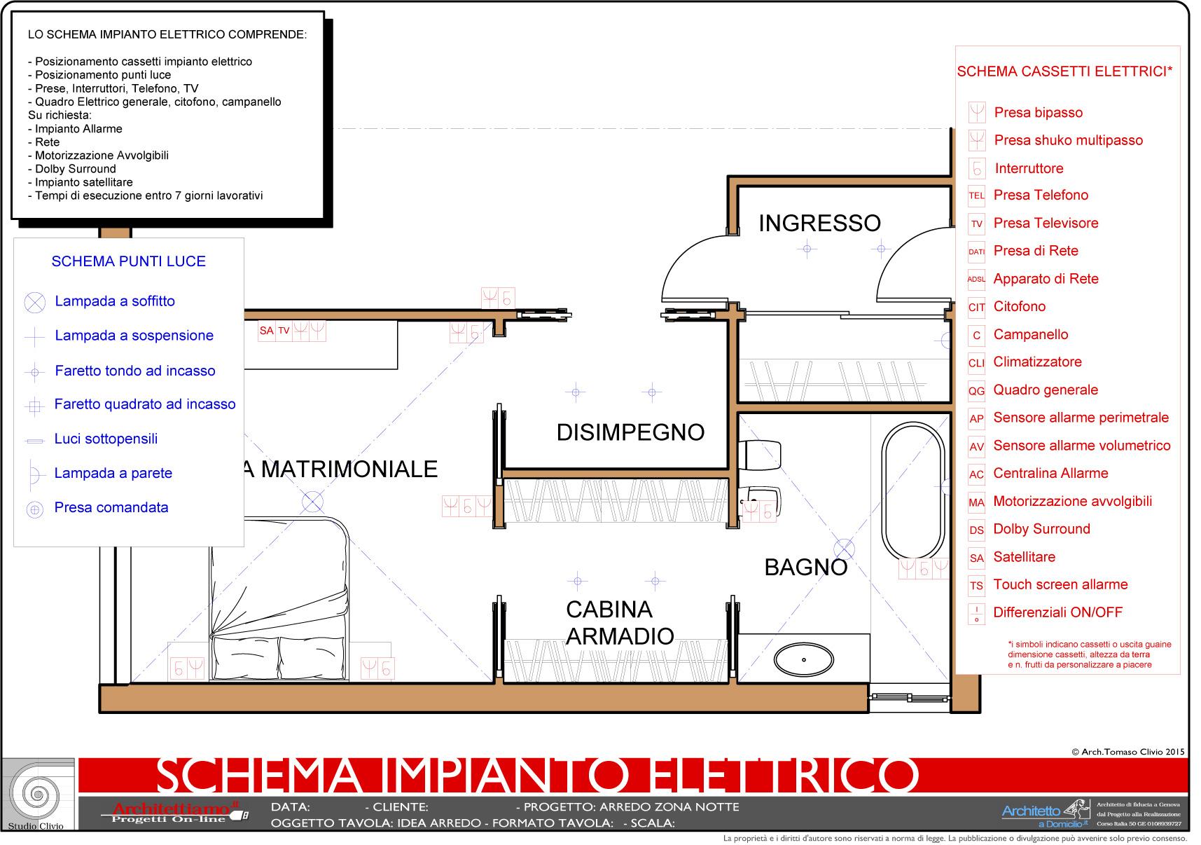 Progetto-Idea Arredo